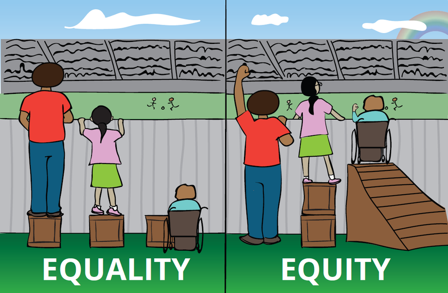 Equality and equity