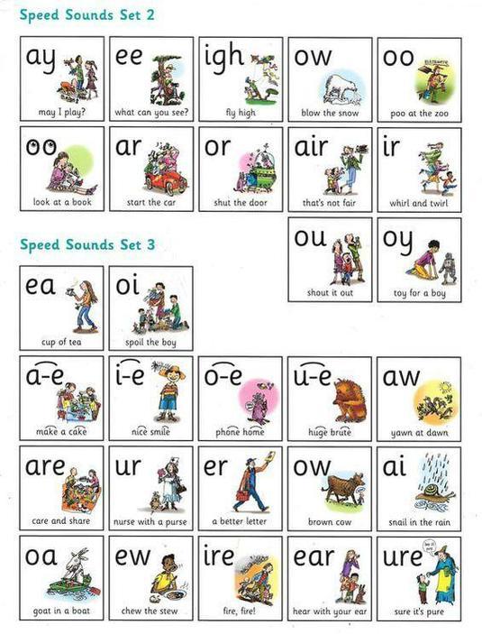 Set 2 and Set 3 Sounds