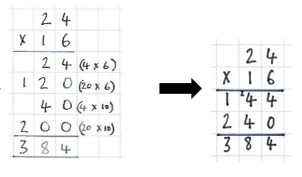 Expanded to compact method of multiplication