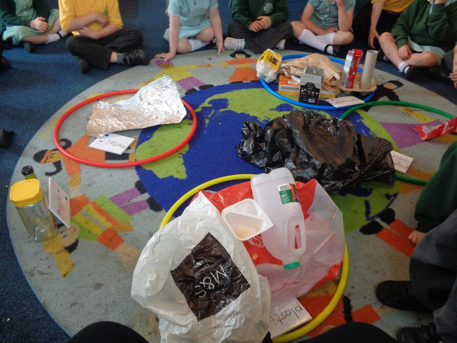 Dysgu am ailgylchu - learning about recycling