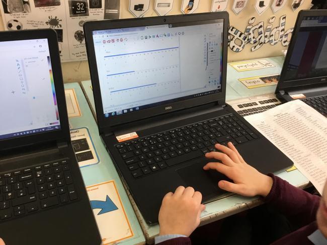 Measuring using HWB