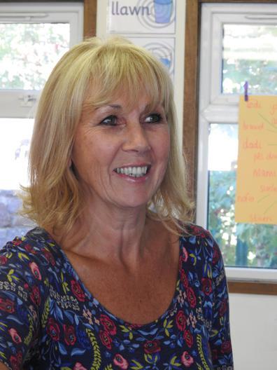 Mrs Mari Moscrop -Blwyddyn 2