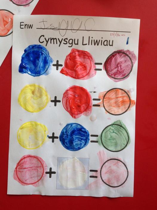 Cymysgu lliwiau ~ Mixing colours.