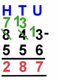 Dull tynnu colofn / Column subtraction method