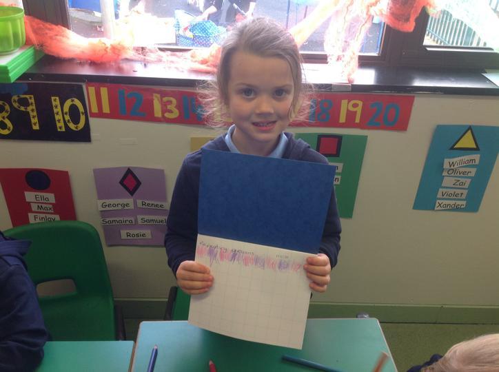 Using pencil colours