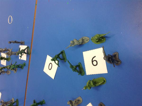 Recognising numbers, counting and Ordering