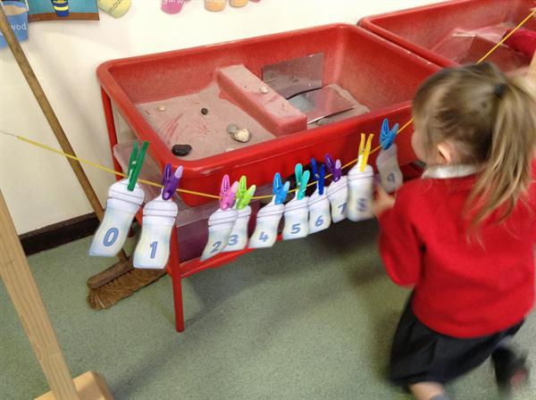 Ordering numbers to 10