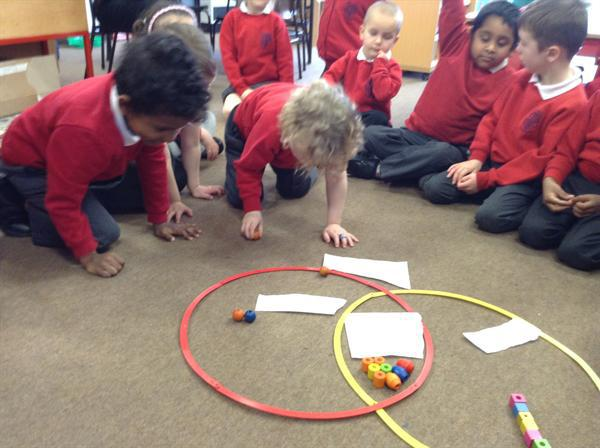 Sorting everything into groups
