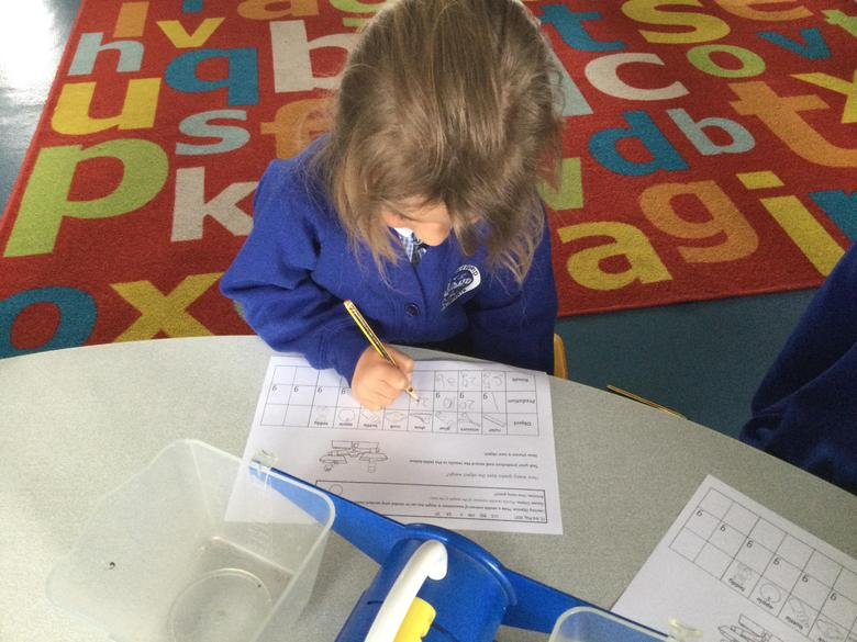 We then wrote the weight of each item