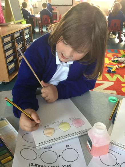 We investigated the effect of mixing colours