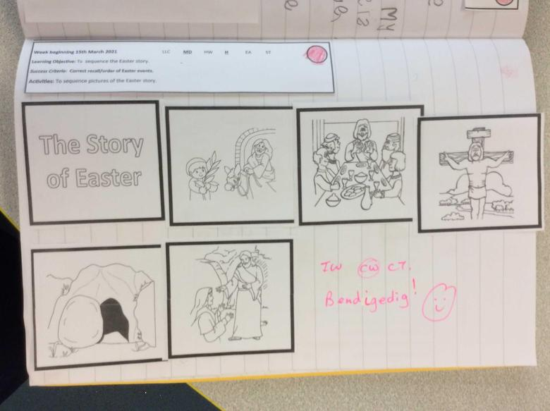 Sequencing the Easter story!