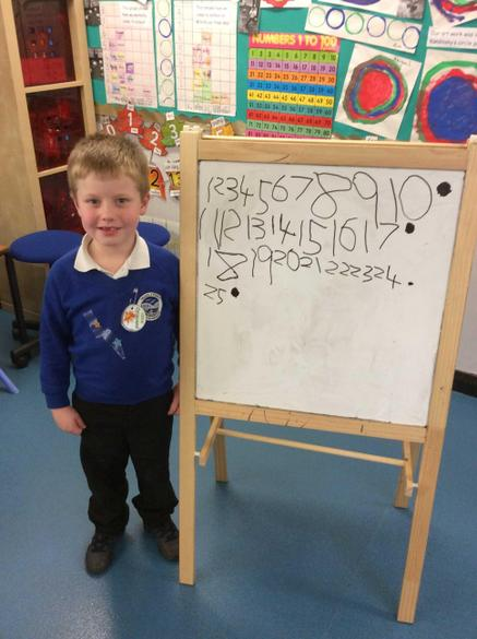 Independently writing the numbers