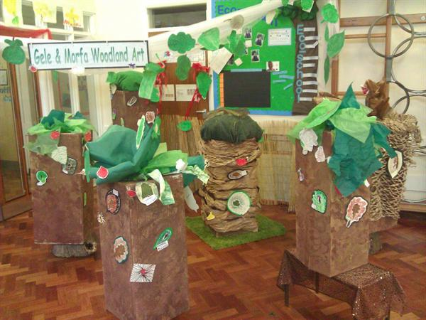 May 2013 - Woodland Week