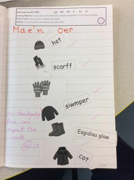 Naming the winter  clothes in Welsh!