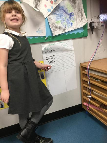 Recording our measurements
